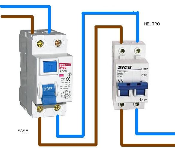 interruptor diferencial y termomagnetico